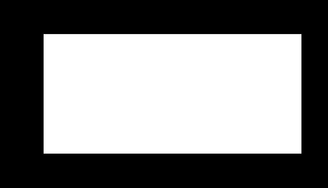 エアヘッドコンサルティング